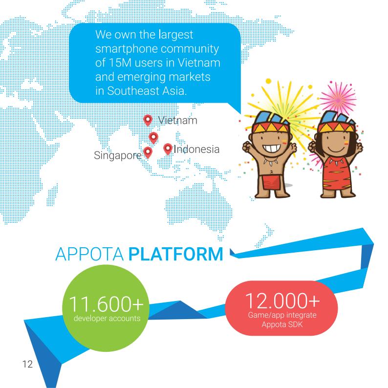 appota platform