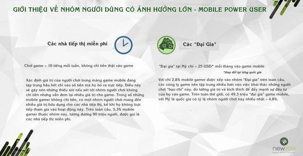 bao-cao-thi-truong-game-mobile-va-user-nam-2015-p1-11