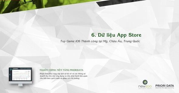 bao-cao-thi-truong-game-mobile-va-user-nam-2015-p2-14