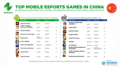 trung-quoc-game-mobile-esport-dang-dan-lan-san 2