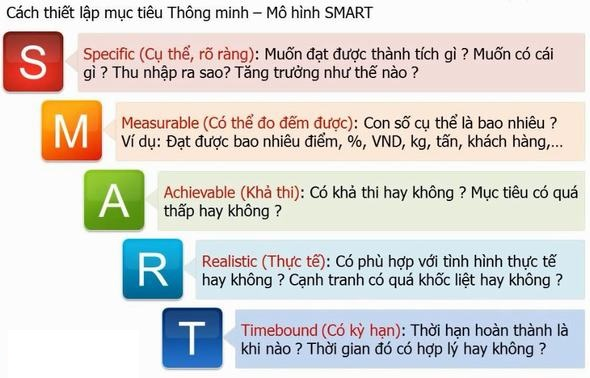6-ky-nang-kinh-doanh-ban-khong-duoc-hoc-o-truong-2