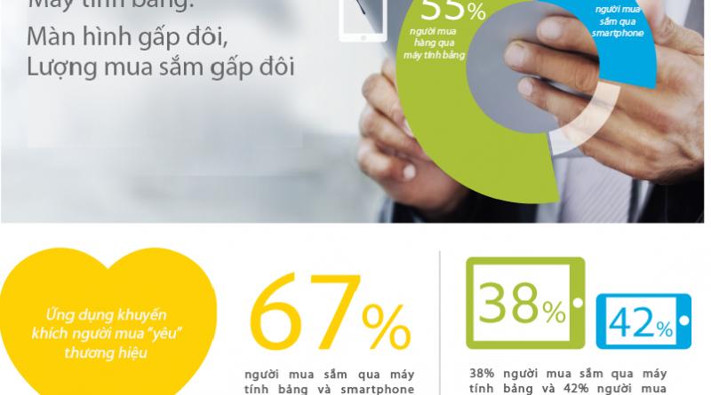 Adobe_MobileRetail_Infographic_v7