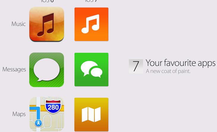 iOS-7-concept-Simply-Zesty-Stock-App-icons