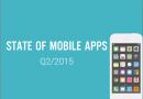 Báo cáo thị trường nội dung số Mobile Việt Nam Quý 2/2015
