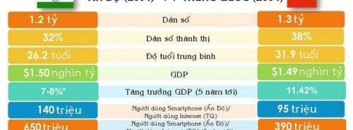 10-du-doan-kha-quan-ve-cong-nghiep-game-nam-2016-p1-5