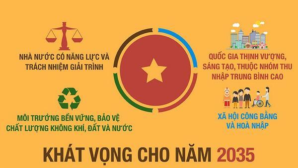 [World Bank] Việt Nam xếp hạng 82 về môi trường kinh doanh