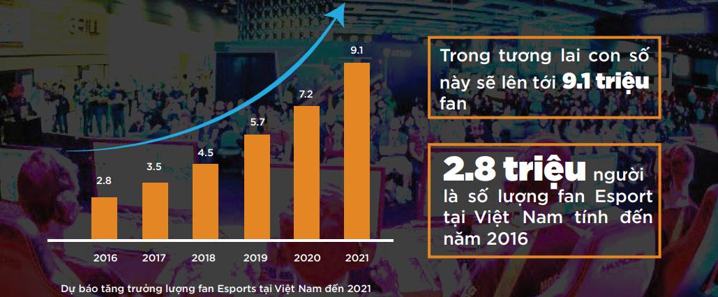 appota ra mắt báo cáo thể thao điện tử Việt Nam 2018 (1)