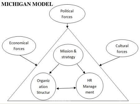 4 mô hình quản trị nhân sự hiện đại giúp tối ưu nguồn lực cho Doanh Nghiệp 1