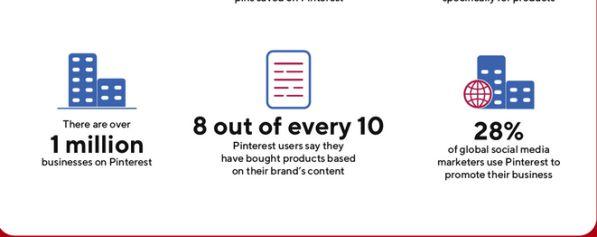 Thống kê về Social Media toàn cầu năm 2020 dành cho Marketers 12