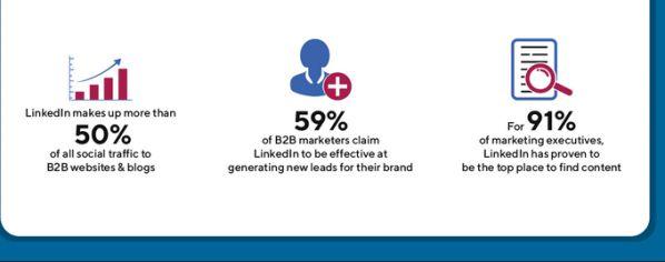 Thống kê về Social Media toàn cầu năm 2020 dành cho Marketers 18