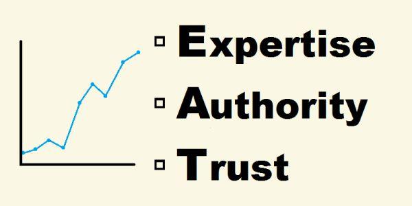 Câu hỏi dành cho Content Marketing: Khách hàng của bạn muốn xem gì?5