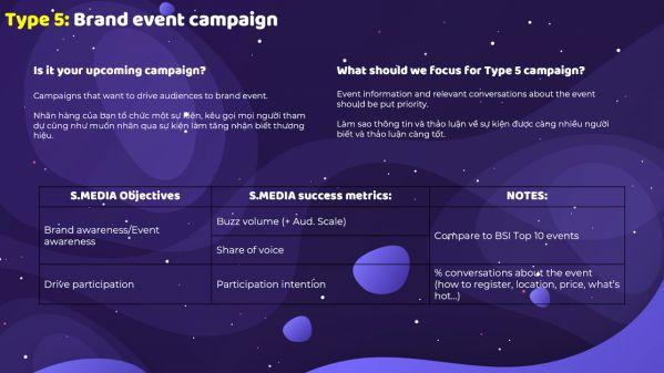 Social Media Objectives và 8 chiến dịch trên Social Media phổ biến nhất 11