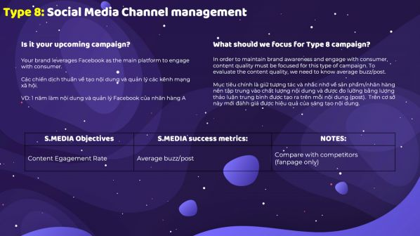 Social Media Objectives và 8 chiến dịch trên Social Media phổ biến nhất 14
