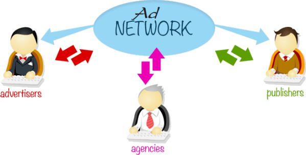 Marketing Online là gì? Các hình thức Marketing Online phổ biến nhất 4