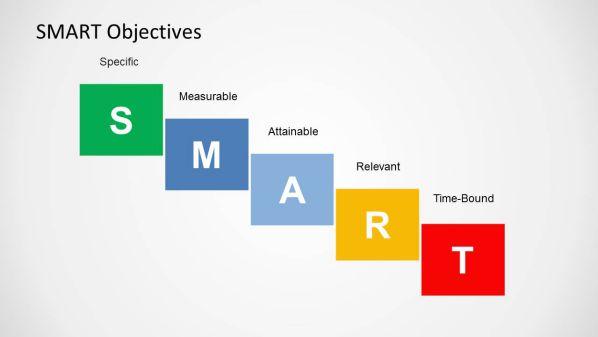 Làm sao để quản lý thời gian một cách thông minh và hiệu quả? 4