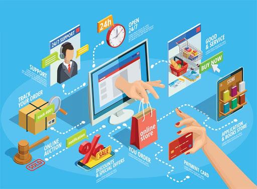 Dự đoán các xu hướng Internet sẽ bùng nổ trong năm 2021 png.1